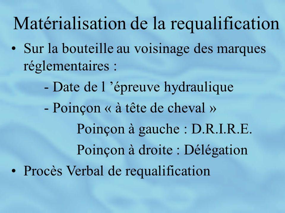 Matérialisation de la requalification