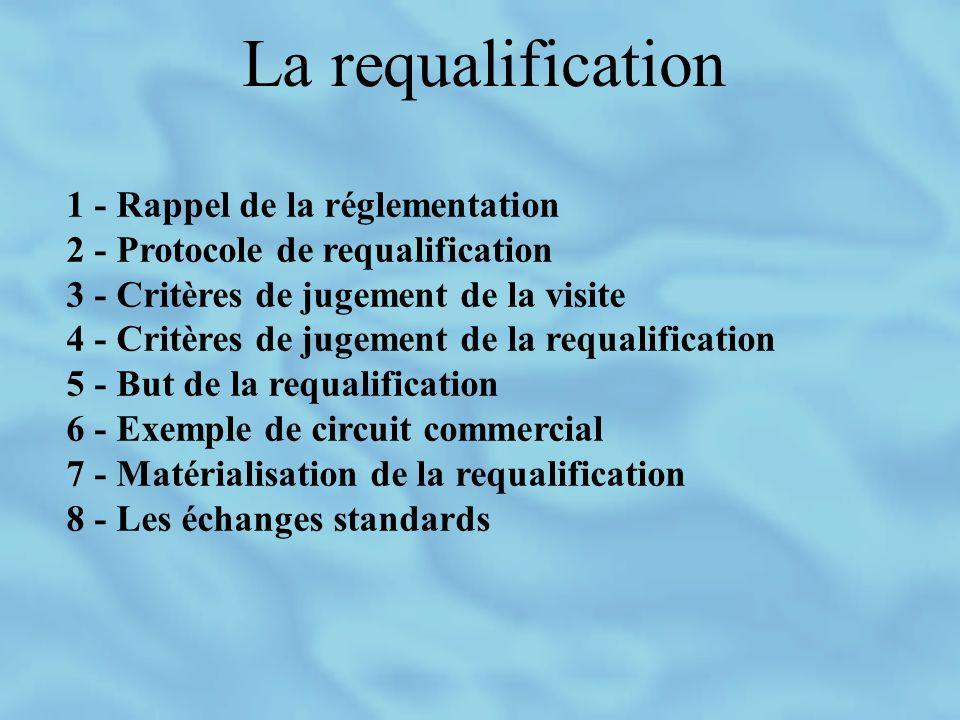 La requalification 1 - Rappel de la réglementation