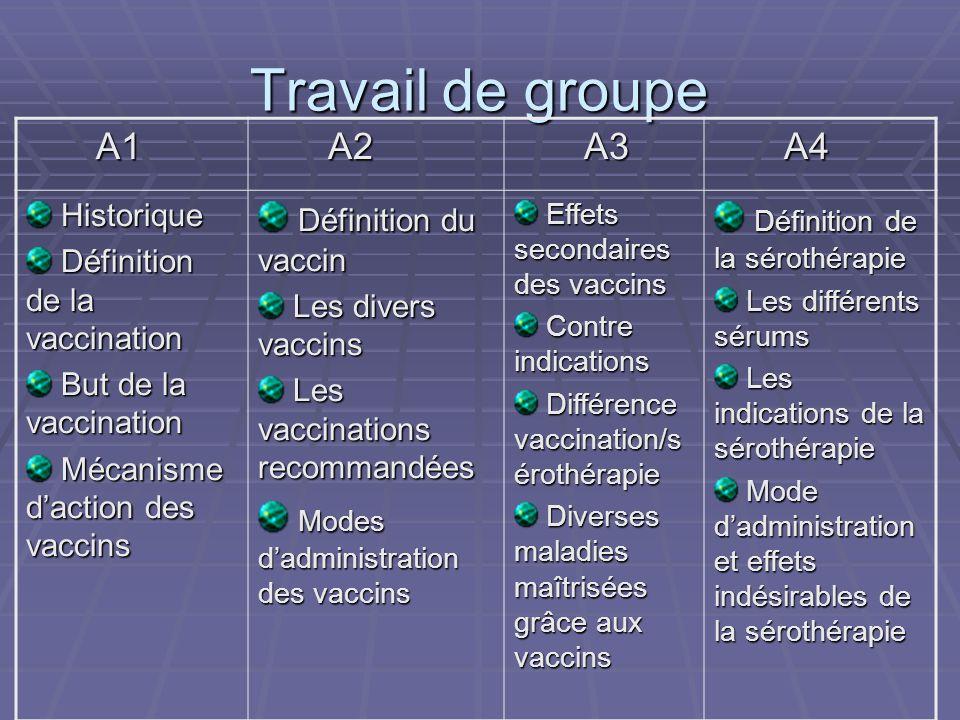 Travail de groupe A1 A2 A3 A4 Définition du vaccin