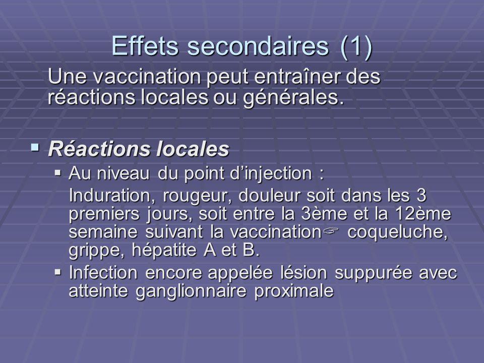 Effets secondaires (1) Réactions locales