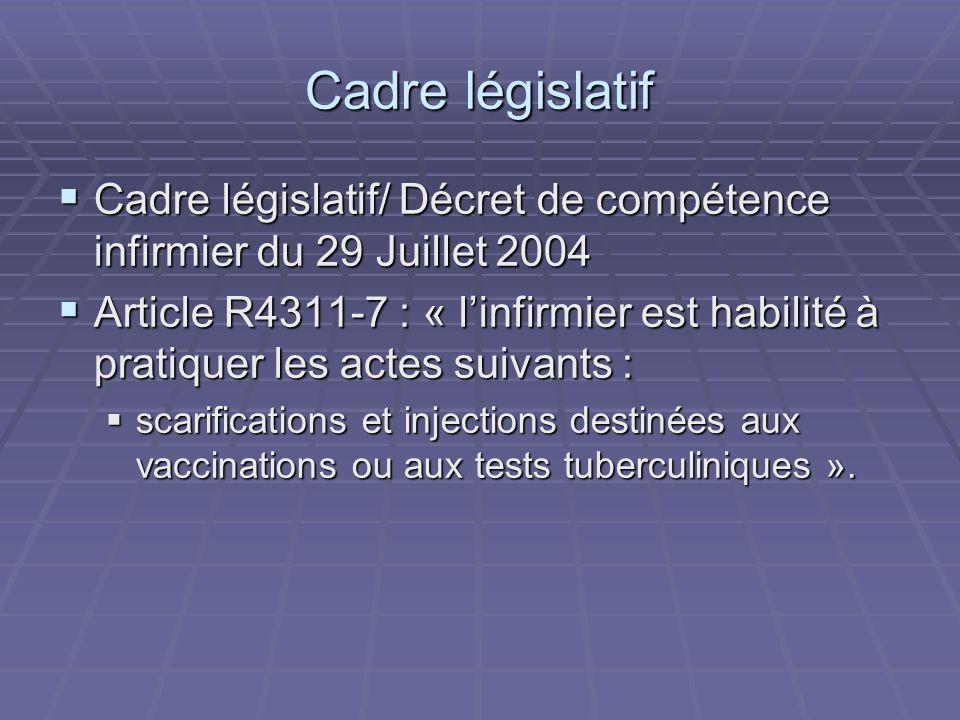 Cadre législatif Cadre législatif/ Décret de compétence infirmier du 29 Juillet 2004.