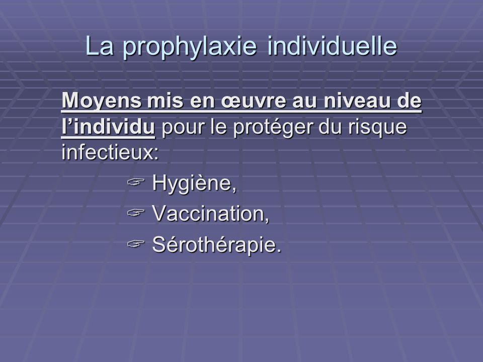 La prophylaxie individuelle
