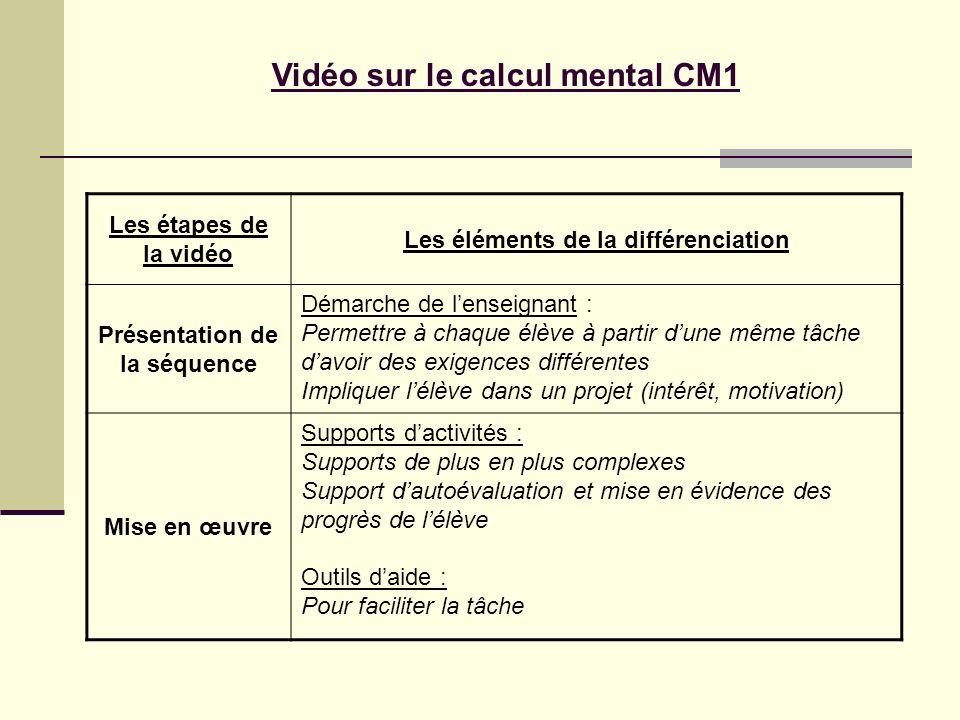 Vidéo sur le calcul mental CM1