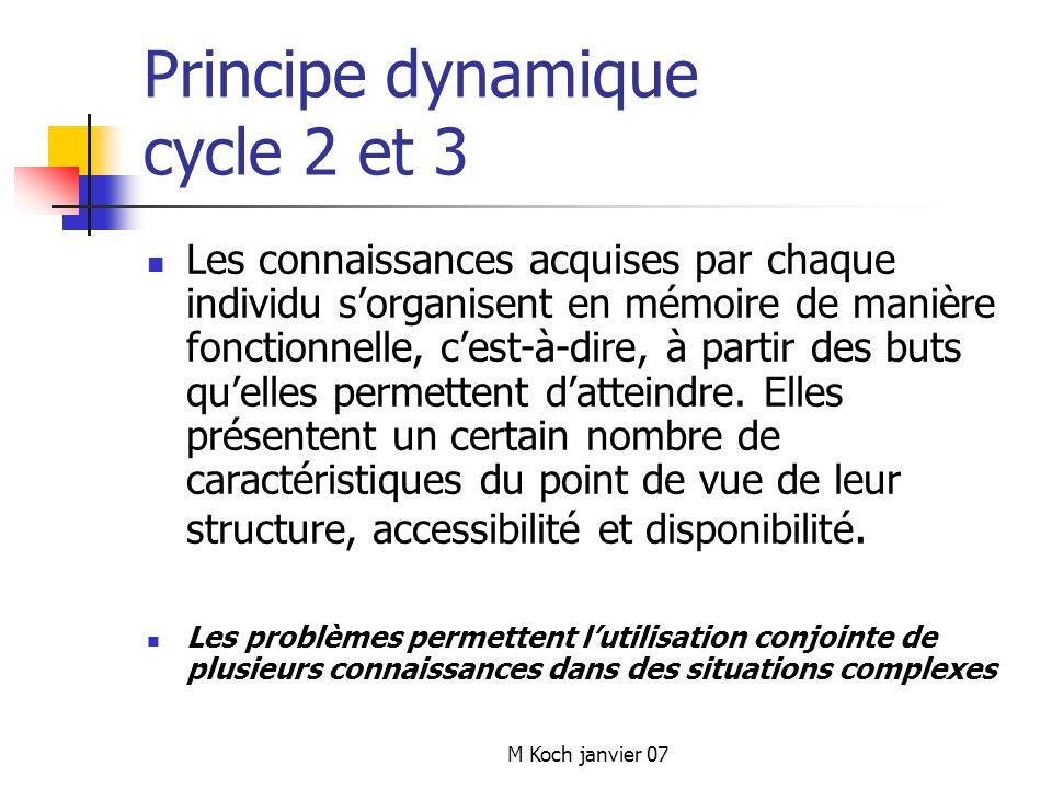 Principe dynamique cycle 2 et 3
