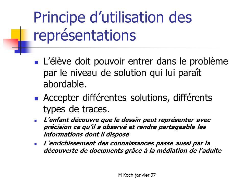 Principe d'utilisation des représentations