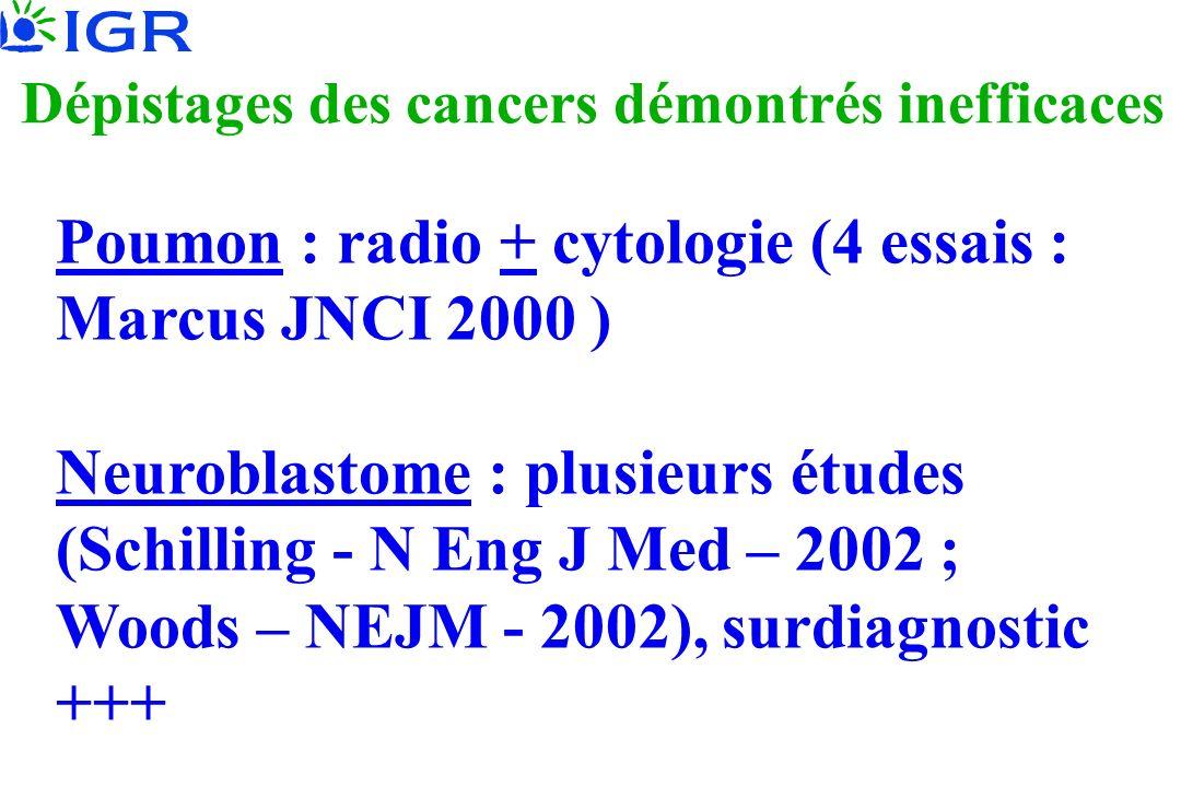 Dépistages des cancers démontrés inefficaces