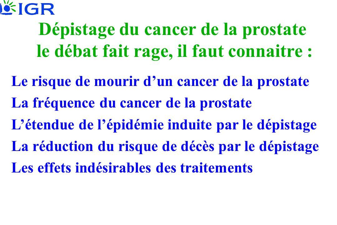 Dépistage du cancer de la prostate le débat fait rage, il faut connaitre :