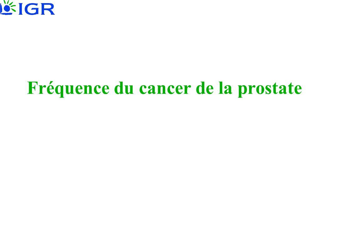 Fréquence du cancer de la prostate