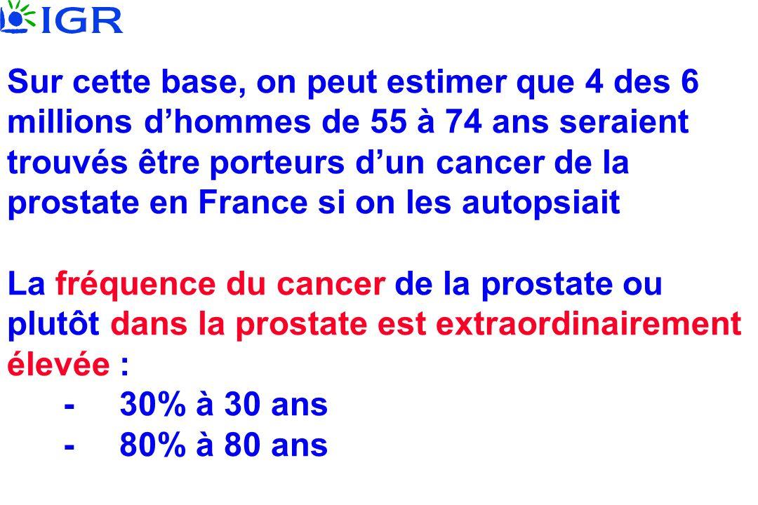 Sur cette base, on peut estimer que 4 des 6 millions d'hommes de 55 à 74 ans seraient trouvés être porteurs d'un cancer de la prostate en France si on les autopsiait La fréquence du cancer de la prostate ou plutôt dans la prostate est extraordinairement élevée : - 30% à 30 ans - 80% à 80 ans