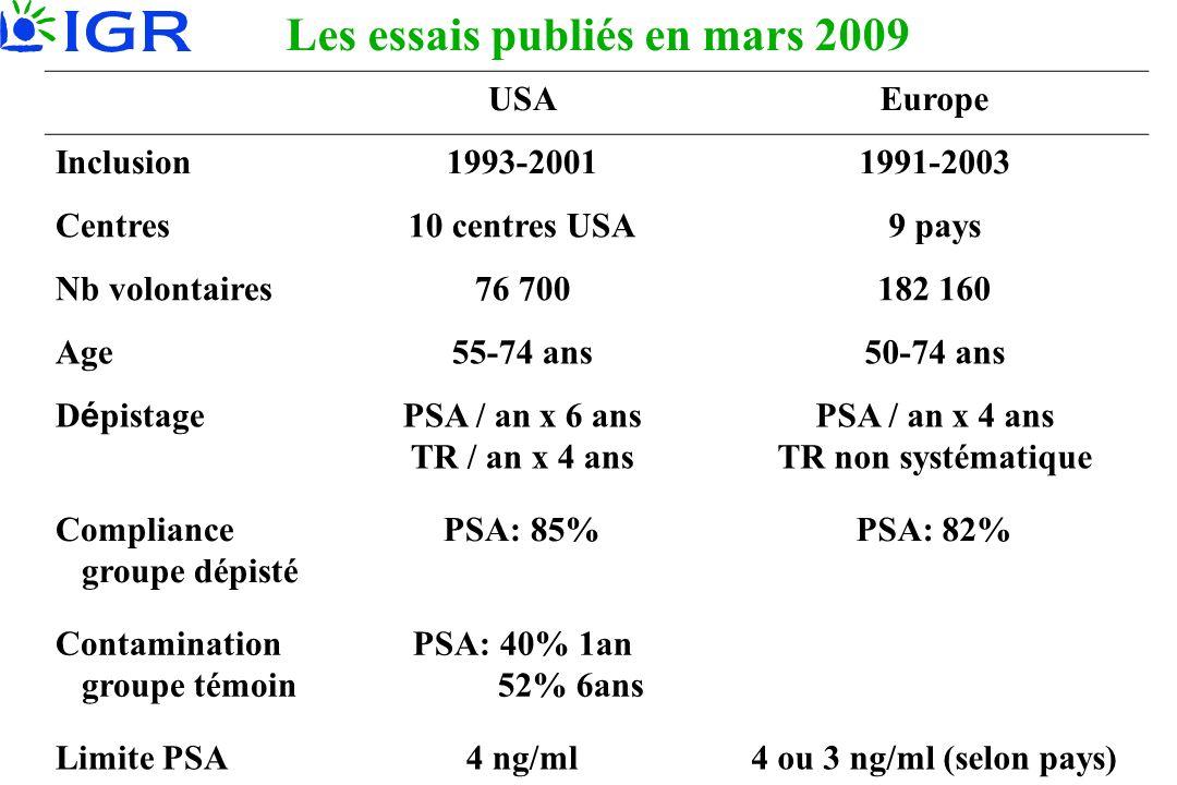Les essais publiés en mars 2009