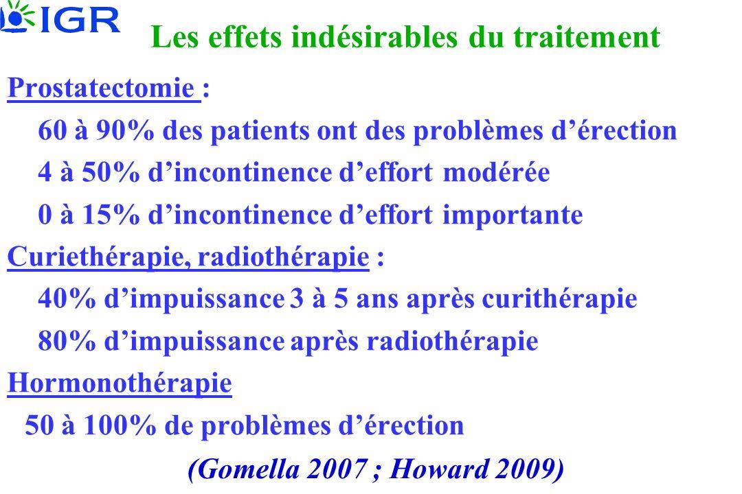Les effets indésirables du traitement