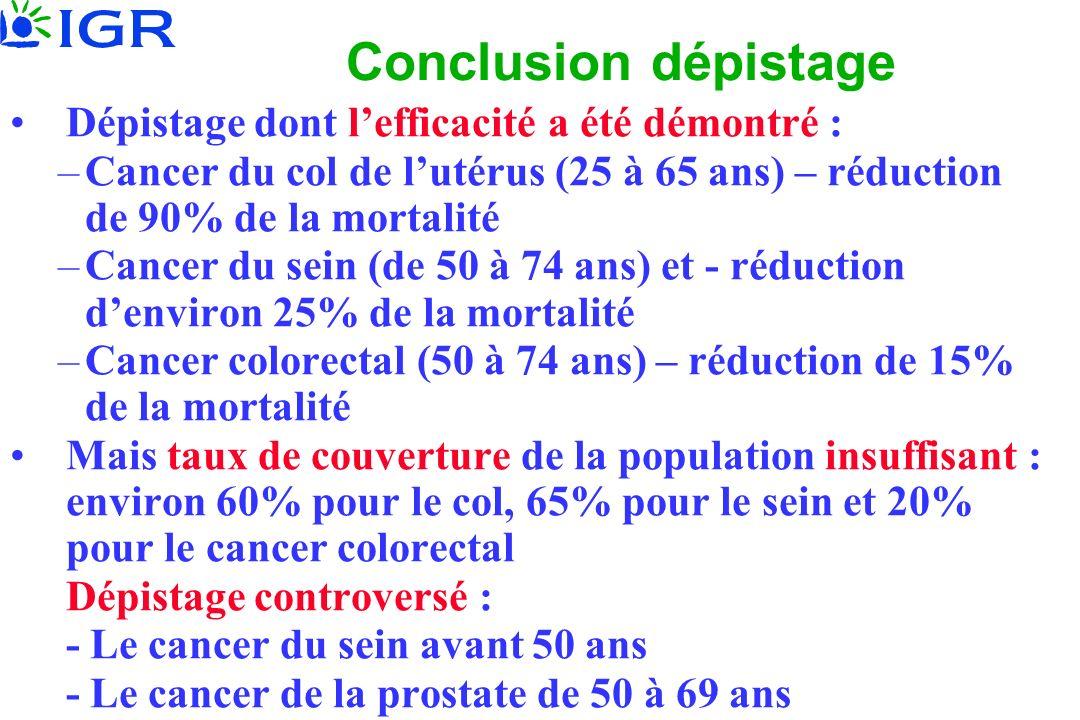 Conclusion dépistage Dépistage dont l'efficacité a été démontré :