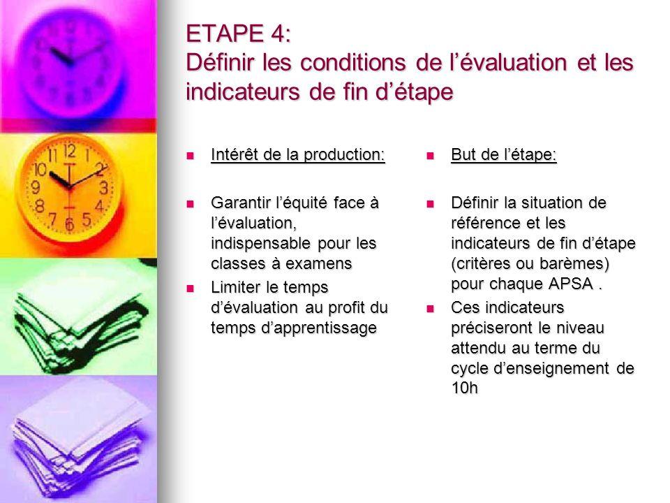 ETAPE 4: Définir les conditions de l'évaluation et les indicateurs de fin d'étape