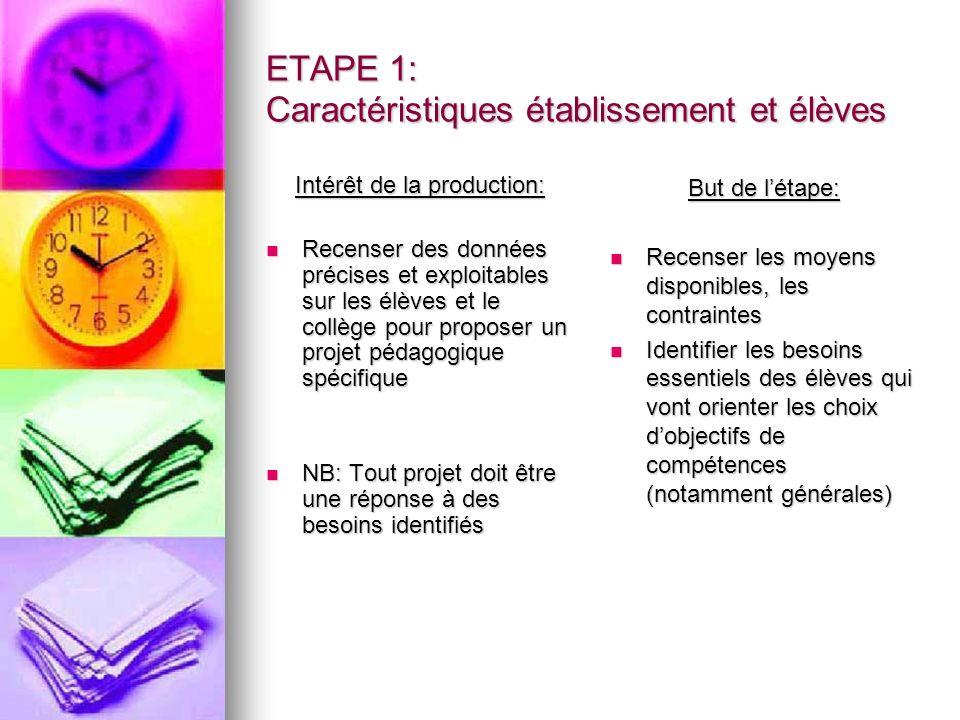 ETAPE 1: Caractéristiques établissement et élèves