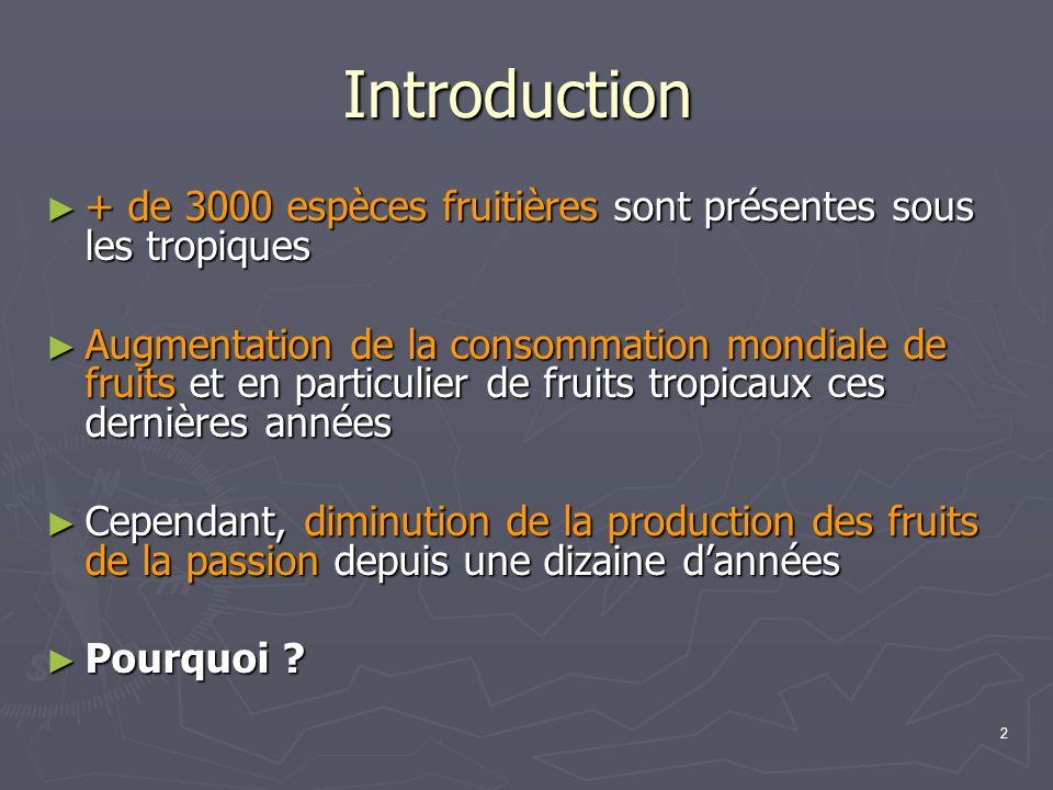 Introduction + de 3000 espèces fruitières sont présentes sous les tropiques.