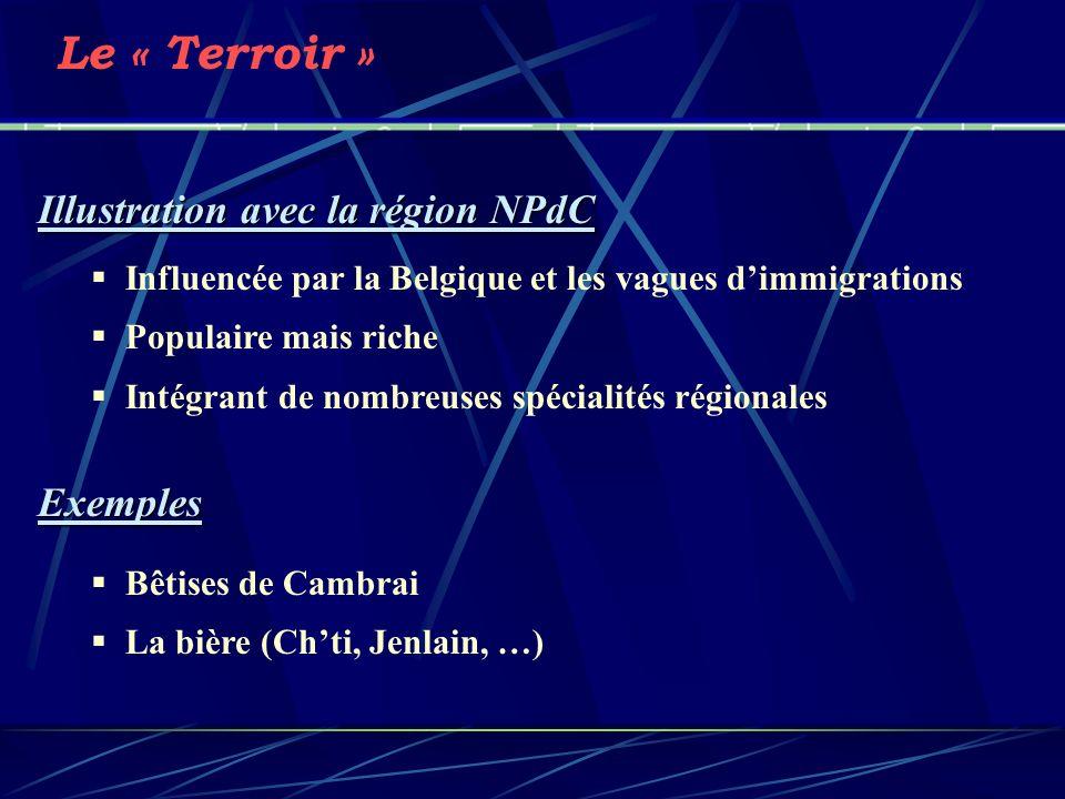 Le « Terroir » Illustration avec la région NPdC Exemples