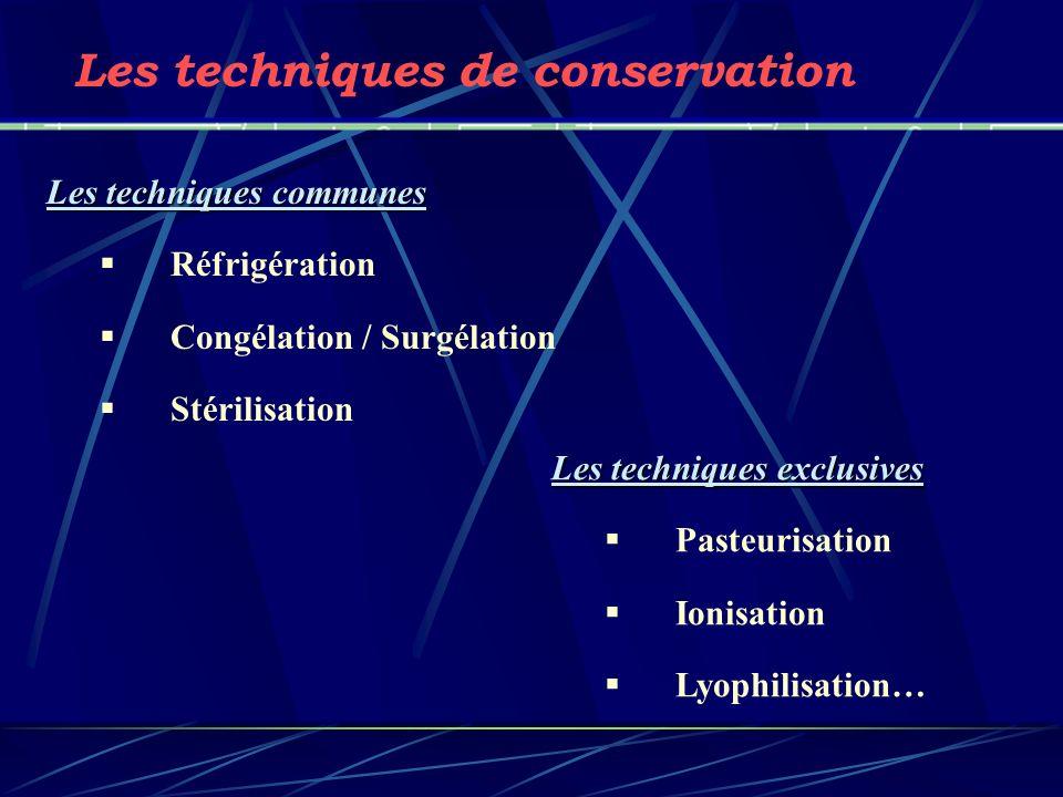 Les techniques de conservation