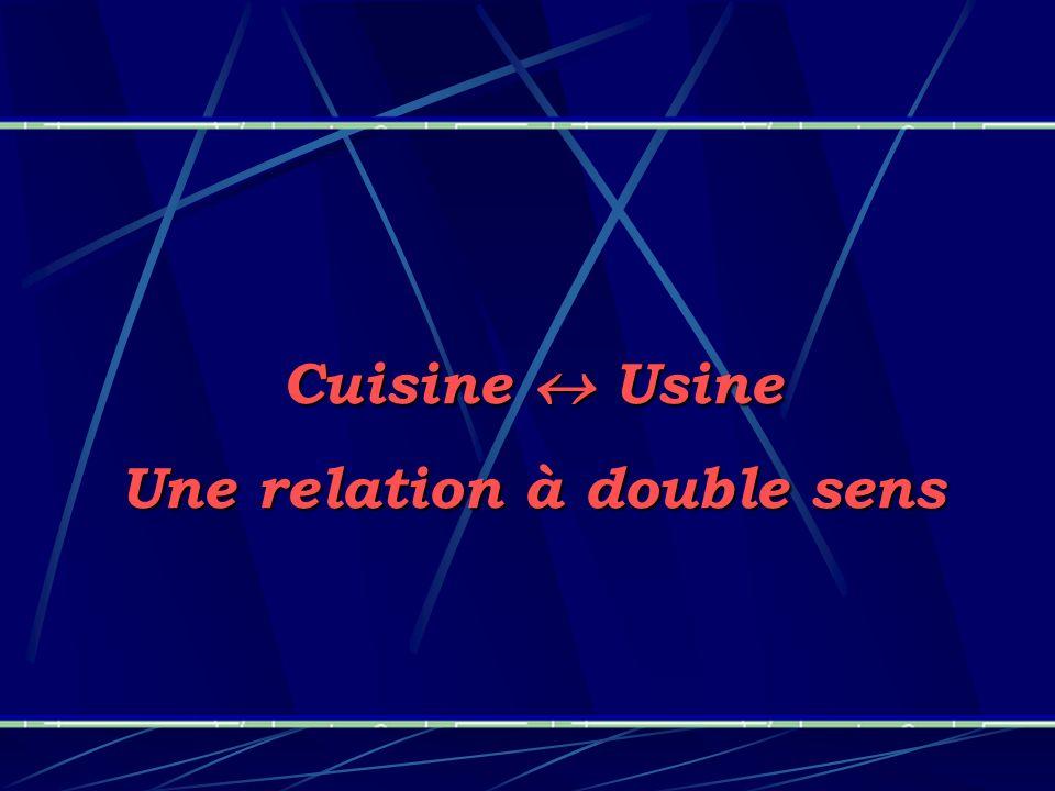 Une relation à double sens