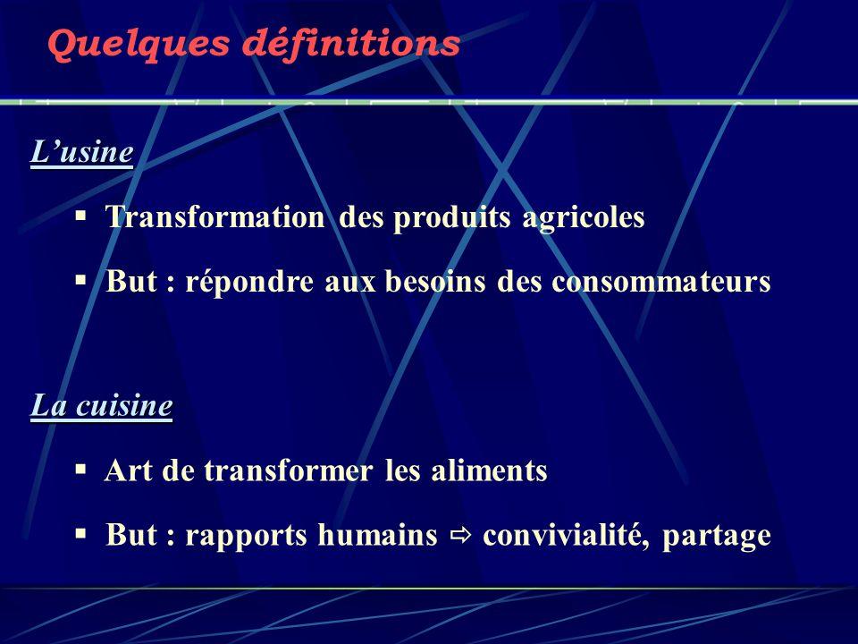 Quelques définitions L'usine Transformation des produits agricoles