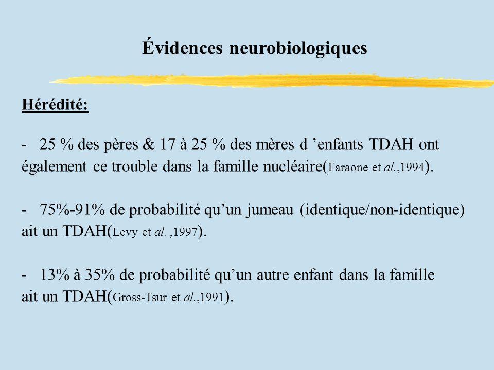 Évidences neurobiologiques