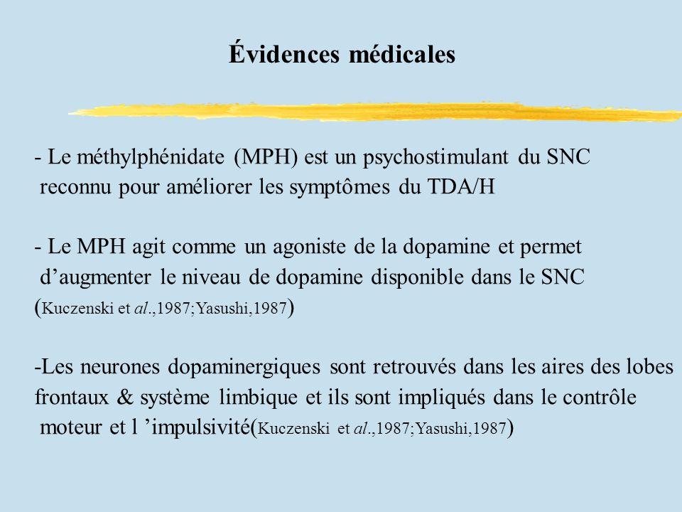 Évidences médicales - Le méthylphénidate (MPH) est un psychostimulant du SNC. reconnu pour améliorer les symptômes du TDA/H.