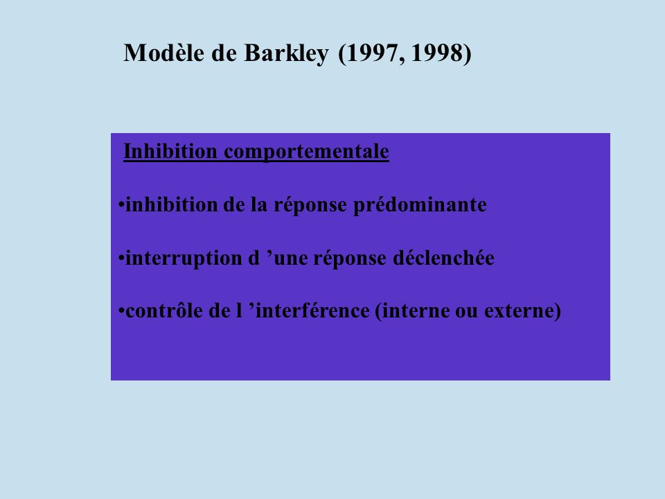 Modèle de Barkley (1997, 1998) Inhibition comportementale