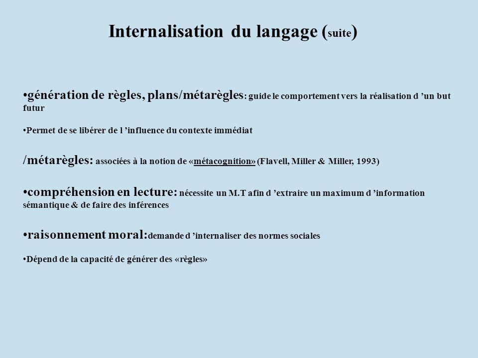 Internalisation du langage (suite)