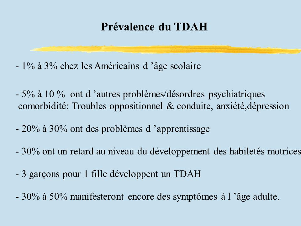 Prévalence du TDAH - 1% à 3% chez les Américains d 'âge scolaire