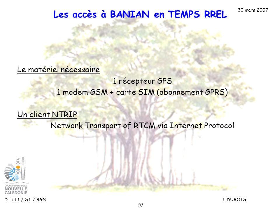 Les accès à BANIAN en TEMPS RREL