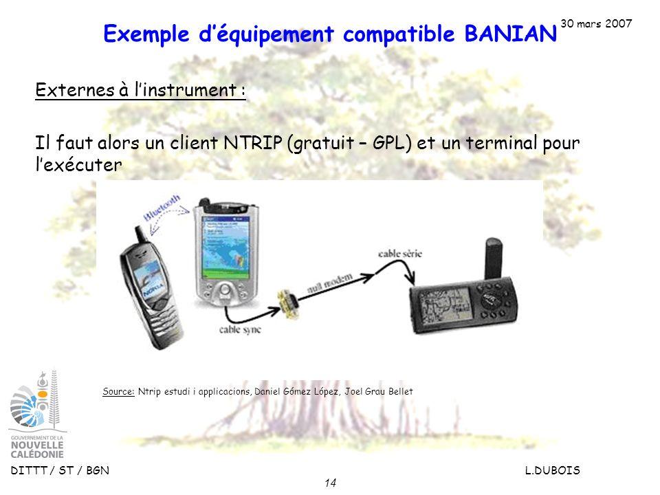 Exemple d'équipement compatible BANIAN