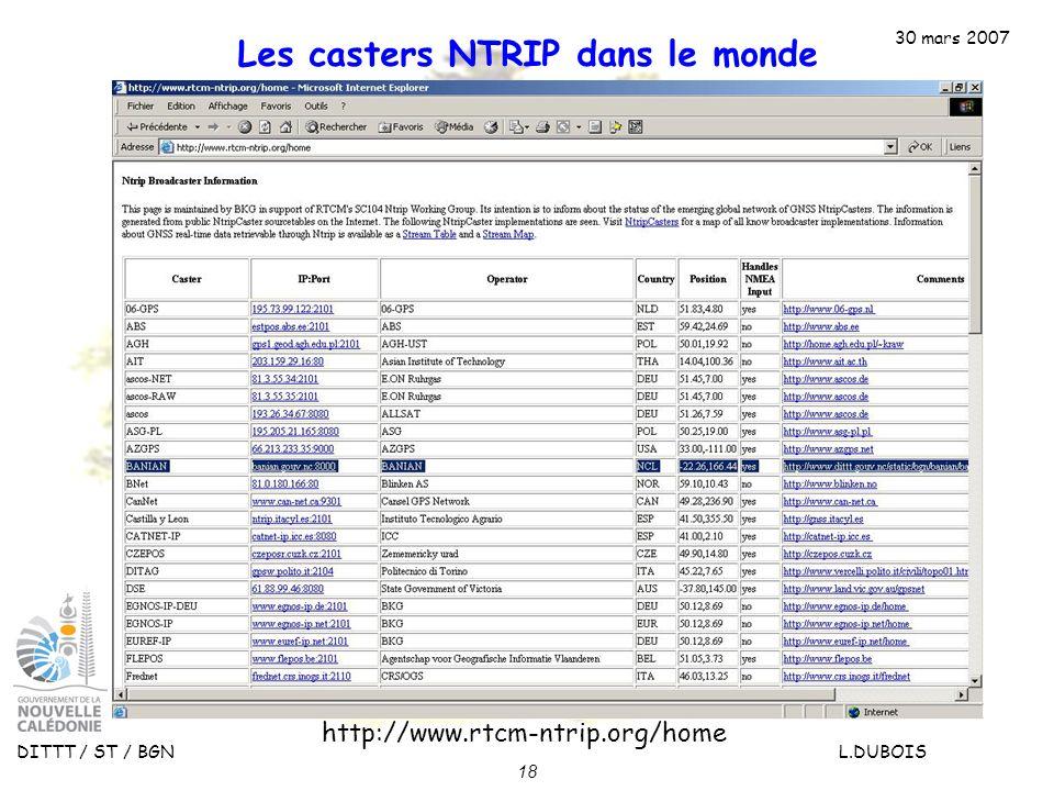 Les casters NTRIP dans le monde