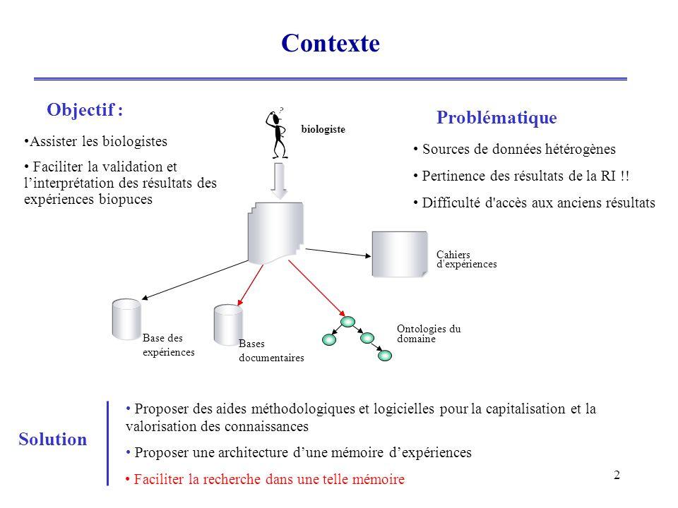 Contexte Objectif : Problématique Solution Assister les biologistes