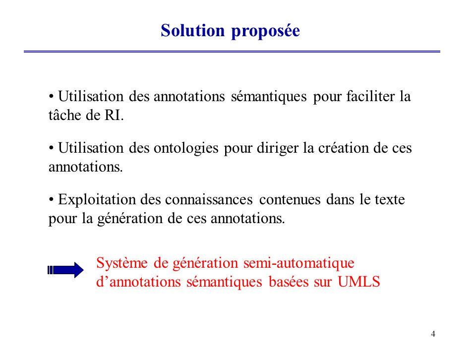 Solution proposée Utilisation des annotations sémantiques pour faciliter la tâche de RI.