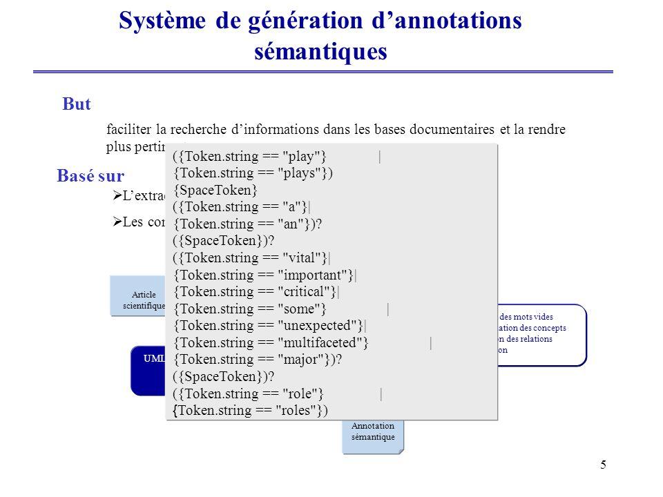 Système de génération d'annotations sémantiques