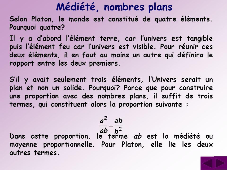 Médiété, nombres plans Selon Platon, le monde est constitué de quatre éléments. Pourquoi quatre
