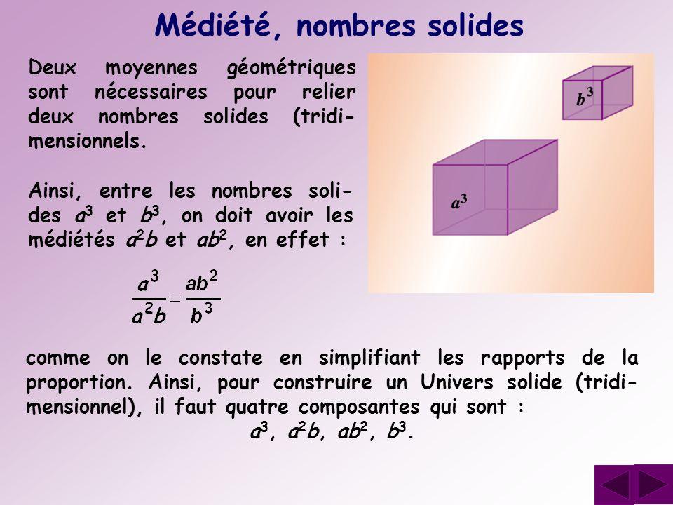 Médiété, nombres solides