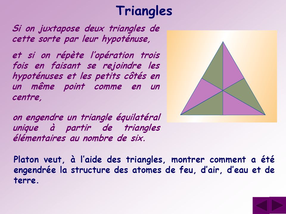Triangles Si on juxtapose deux triangles de cette sorte par leur hypoténuse,