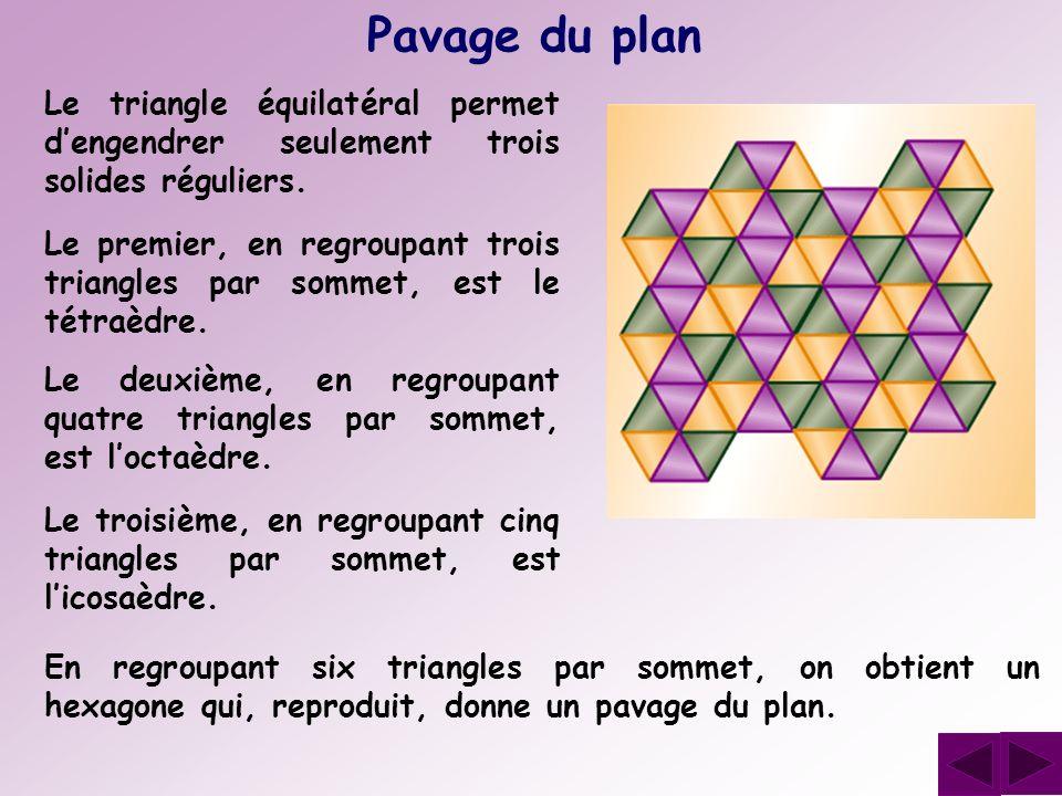 Pavage du plan Le triangle équilatéral permet d'engendrer seulement trois solides réguliers.