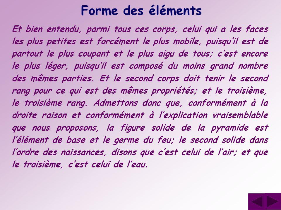 Forme des éléments