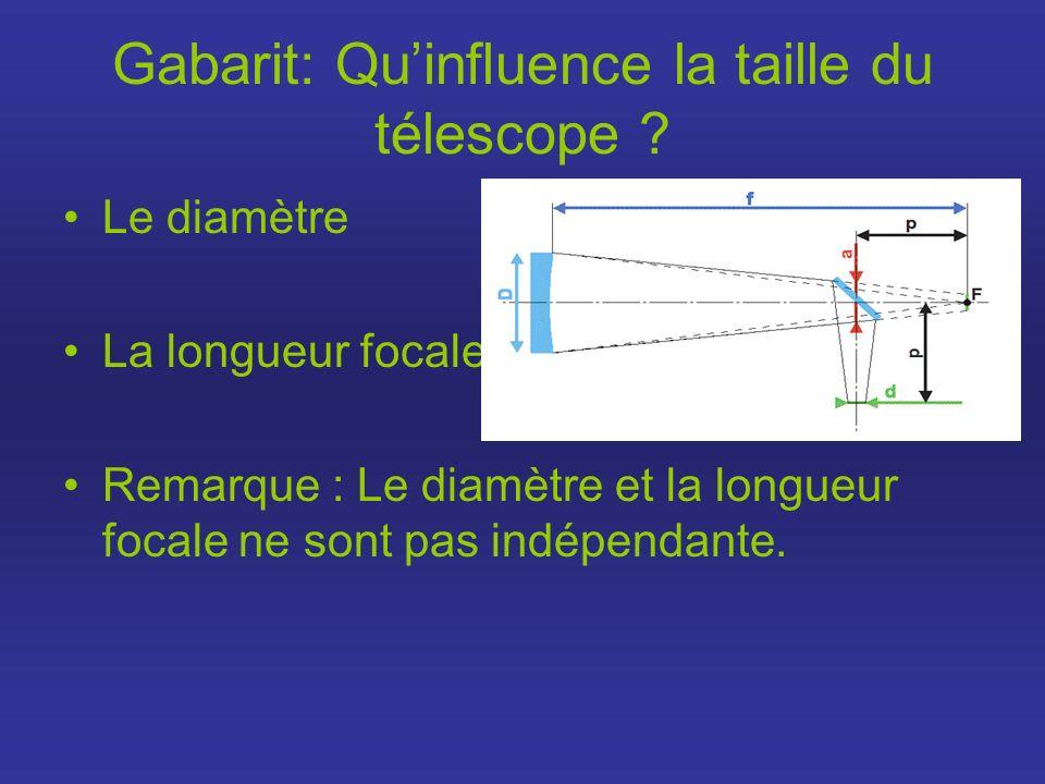 Gabarit: Qu'influence la taille du télescope