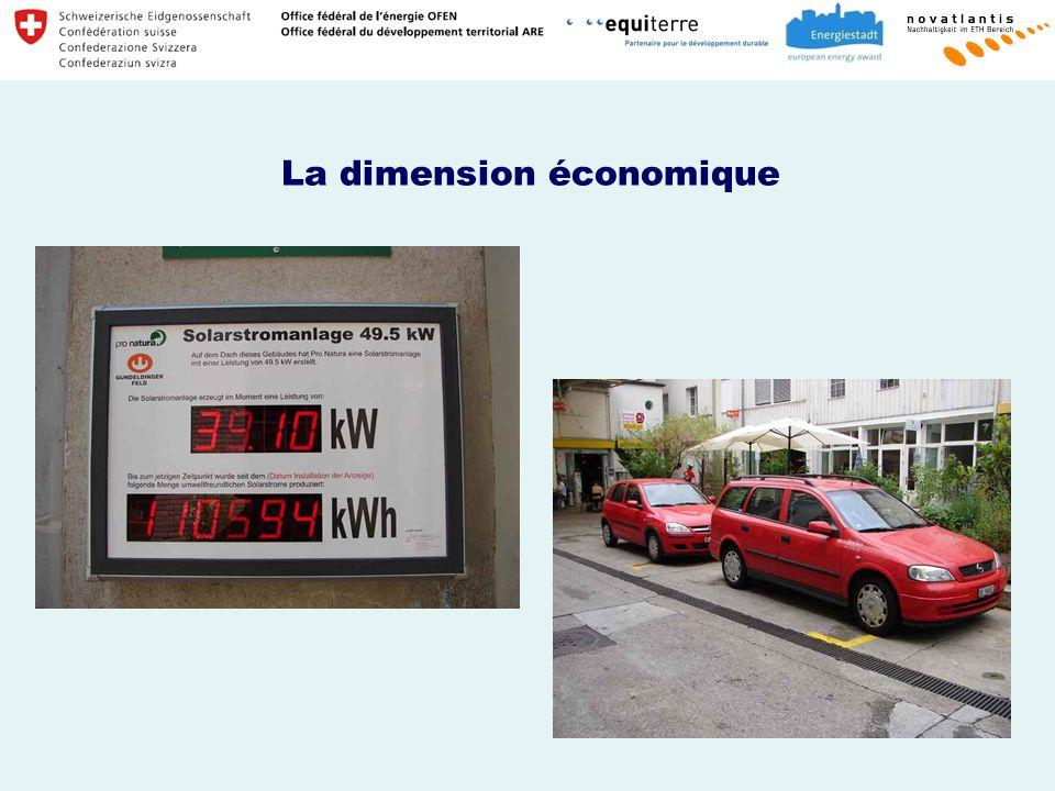 La dimension économique