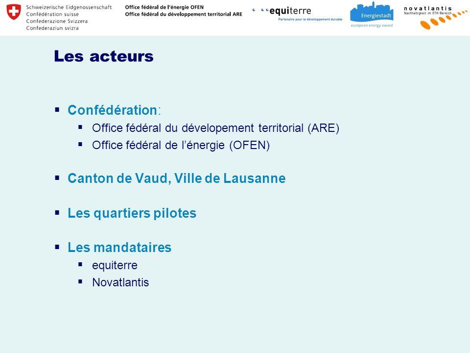 Les acteurs Confédération: Canton de Vaud, Ville de Lausanne