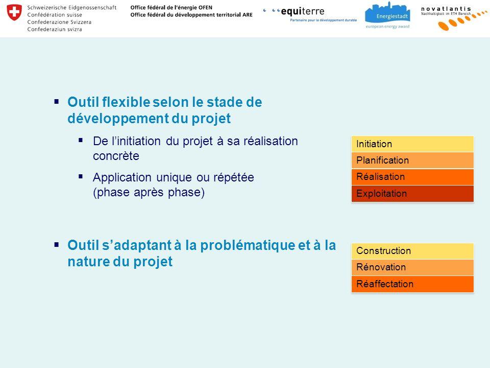 Outil flexible selon le stade de développement du projet