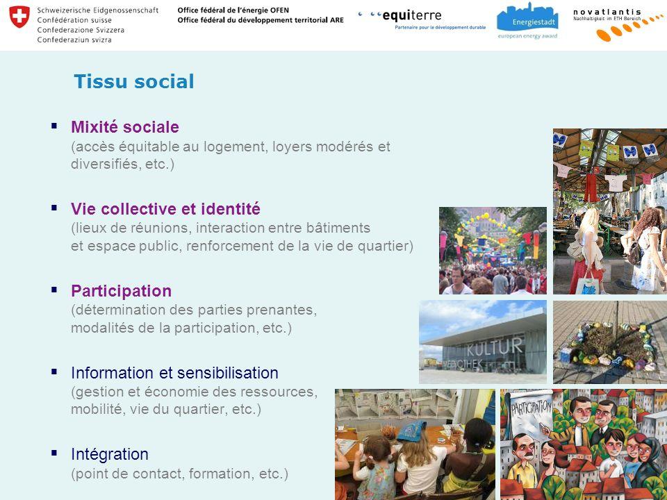 Tissu social Mixité sociale (accès équitable au logement, loyers modérés et diversifiés, etc.)