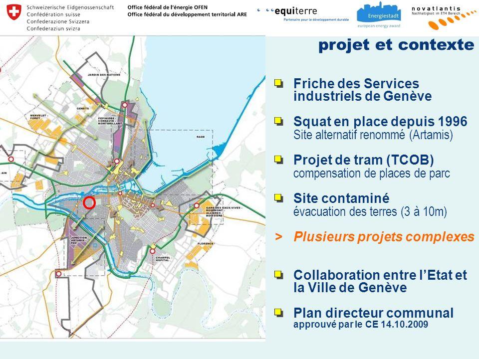 projet et contexte Friche des Services industriels de Genève