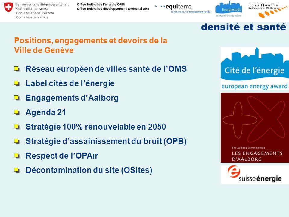 densité et santé Positions, engagements et devoirs de la Ville de Genève. Réseau européen de villes santé de l'OMS.