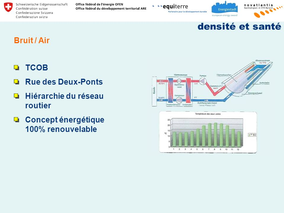 densité et santé Bruit / Air TCOB Rue des Deux-Ponts