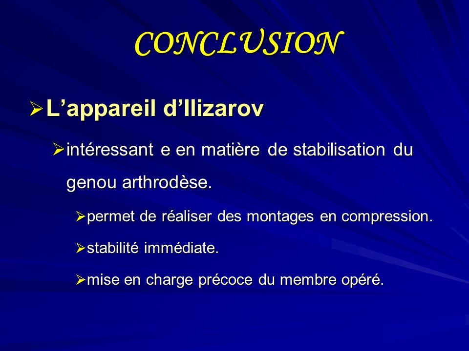 CONCLUSION L'appareil d'Ilizarov