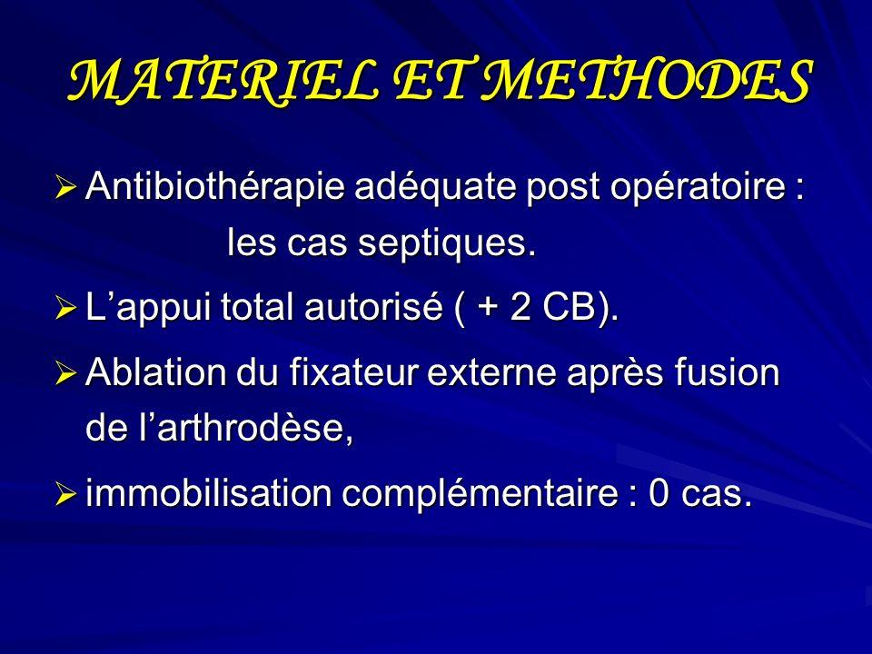 MATERIEL ET METHODES Antibiothérapie adéquate post opératoire : les cas septiques. L'appui total autorisé ( + 2 CB).