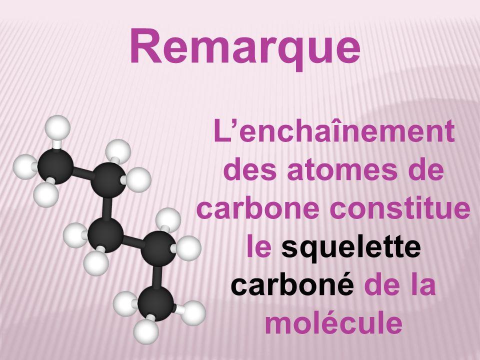 Remarque L'enchaînement des atomes de carbone constitue le squelette carboné de la molécule